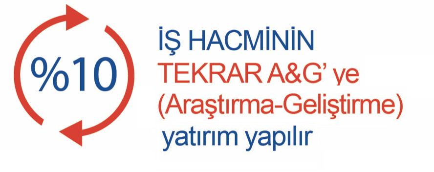 is_hacmi
